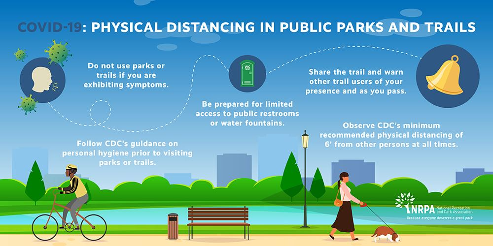 COVID-19 Physical Distancing in Public Parks Flier