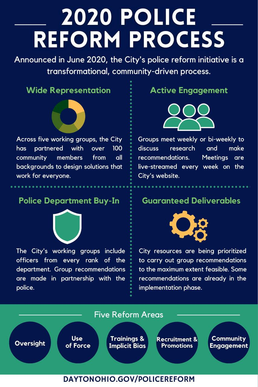 Police Reform Overview Infographic
